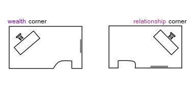 381xNxbest-feng-shui-desk-position.jpg.pagespeed.ic.M_K_6FKOdF